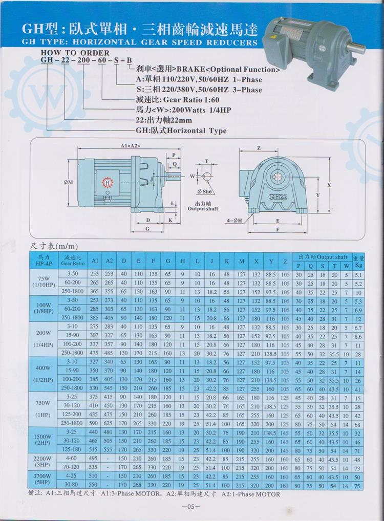 臥式齒輪減速電機選型