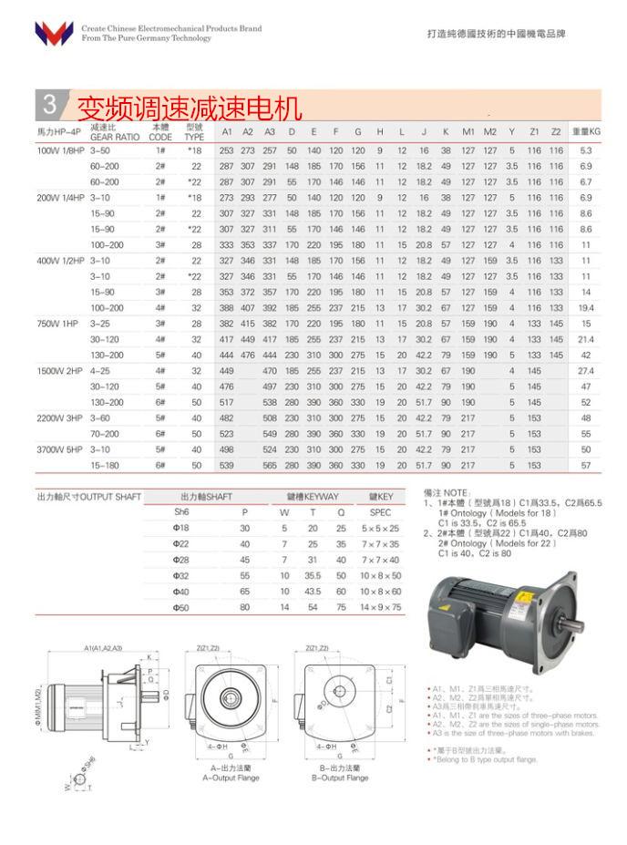 立式變頻調速齒輪減速電機選型表